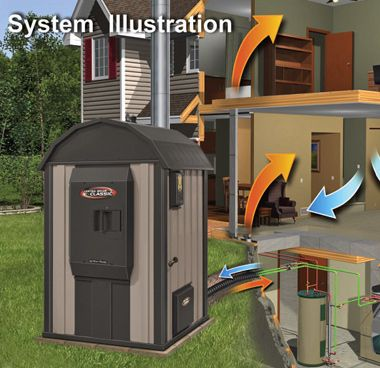 How Does An Outdoor Wood Burning Furnace Work Outdoor Wood