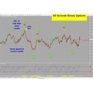 Binary O Mt4 Forex Indicators And Eas Mt4