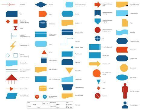 Sales Flowcharts Symbols, workflow diagram, process flow