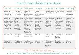 Menu semanal de dieta macrobiotica