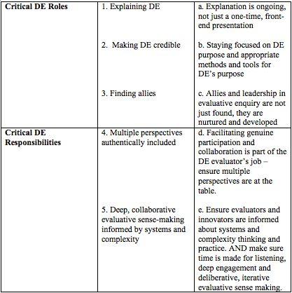 Katherine Haugh on Program evaluation - evaluation plan