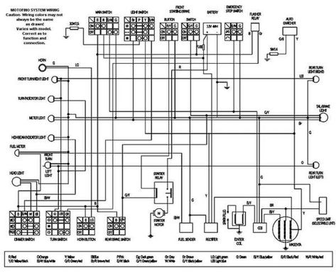 Chinese Electric Scooter Wiring Diagram And Gy Cc Wiring Diagram Schematics Online Diagram Electric Scooter Diagram Design