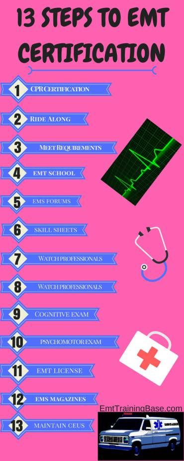 Emt Certification Emt Training Base Emt Study Emt Emt Paramedic