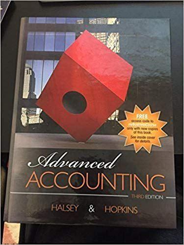Advanced Accounting Accounting Nursing Procedures Simple Blog
