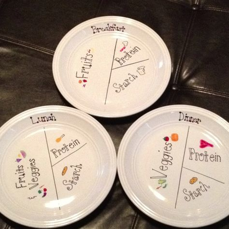 Meal Portion Plates Made with $2 plates from Walmart and Sharpies