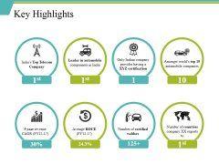 Image Result For Ppt Highlights Slide Highlights Ppt Pie Chart