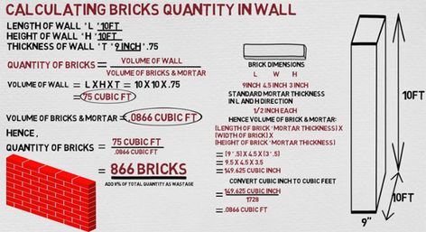 How to calculate quantity of bricks for walls