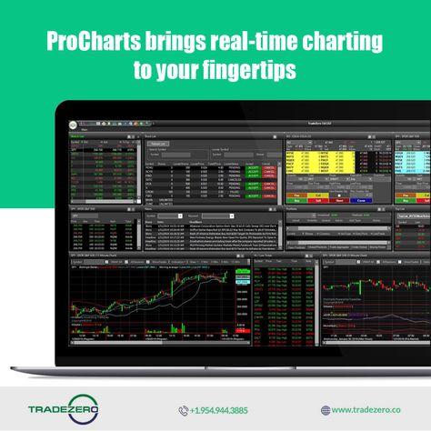 Best free online trading platforms