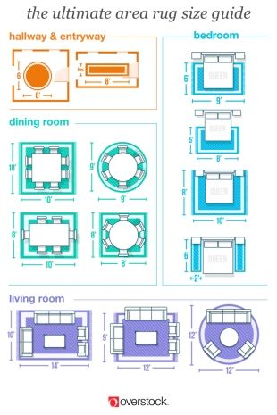 Area Rug Measurements In 2019 Living Room Placement