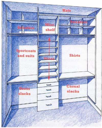 Great How To Design A Manu0027s Closet | Organizing, Organizations And Master Closet