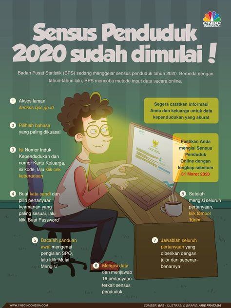 Bps Gelar Sensus Penduduk Online 2020 Begini Tahapannya Pendidikan Infografis Motivasi Bisnis