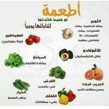 وين رايحة نسيتي اللايك ارجعي حطيه ولا تنسي المتابعة ليصلك كل جديد Diet Fitbody Diet Health Facts Food Health And Nutrition Food Wallpaper