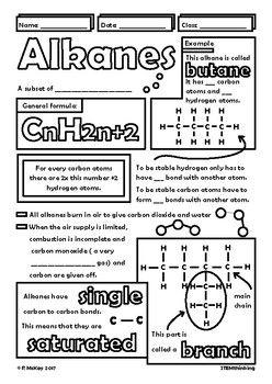 Naming Drawing Alkanes Doodle Sheets Visual Guided Notes