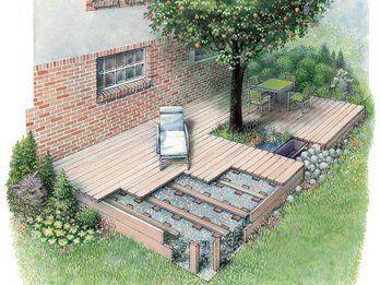 Terrassendeck Aus Holz Bauen So Geht S Richtig Holzterrasse Garten Terrasse Terrasse