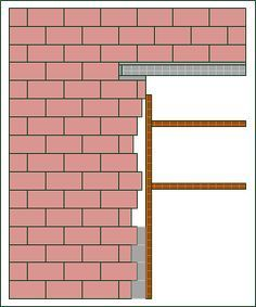 In This Wall Breakthrough Wall Breakthrough Guide The Individual Work Old Buildings Tile Floor