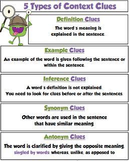 Clues Worksheet