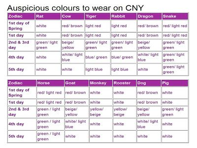 Chinese New Year Animals Meaning | Auspicious Colors to Wear .