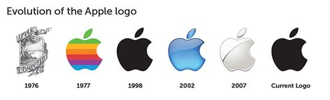 Over 150 People Tried To Draw 10 Famous Logos From Memory, And The Results Are Hilarious