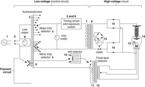 ray tube diagram integrated circuit diagram x ray circuit diagram X-ray Room Circuit Diagram