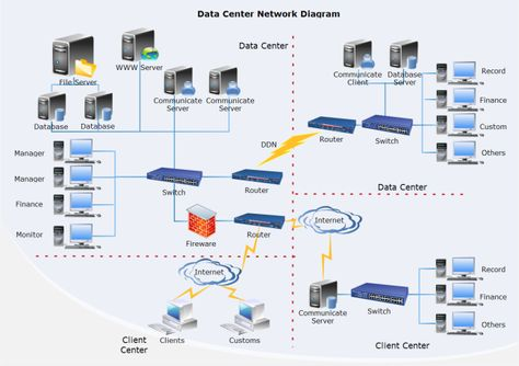 Network Location Diagrams Are Useful To People Who Are Very Mobile