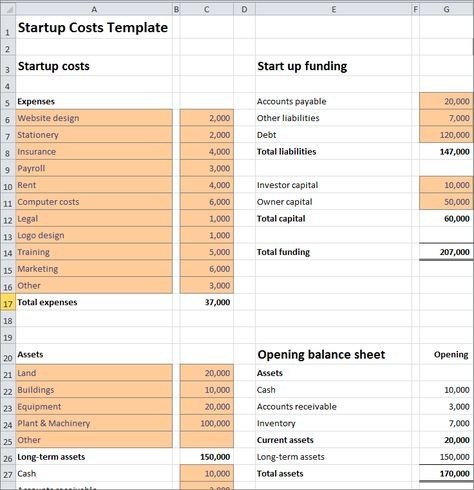 How to Estimate Start Up Assets | Plan Projections