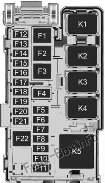 Chevy Equinox Fuse Box Layout