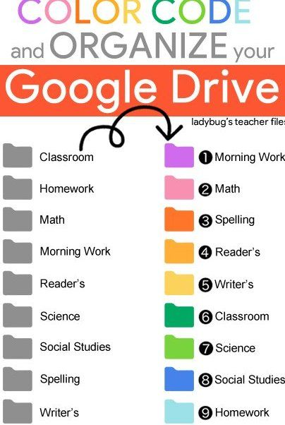 Color Code And Organize Your Google Drive It Seems Like I Rely More And More On My Google Drive Each Year Of M In 2020 Teacher Tech Teacher Files Ladybug Teacher Files