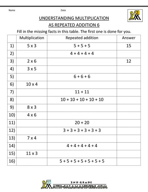 Multiplication As Repeated Addition Worksheet Remember 2x3 Is 222