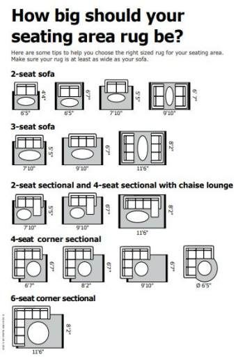17 Ideas Living Room Rug Placement Sectional Furniture