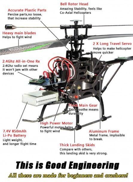 Syma S107 Parts Diagram Helicopter Radio Control Planes Rc Helicopter