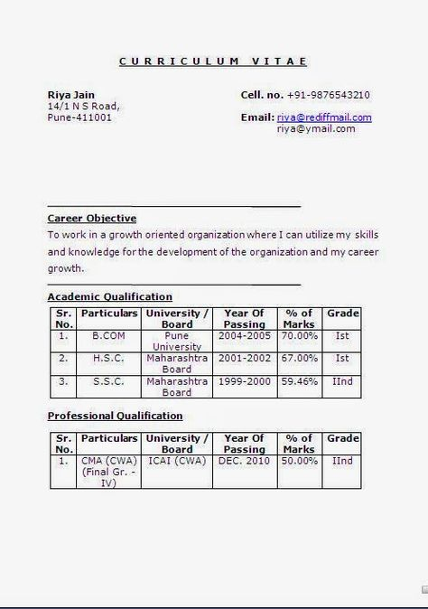 curriculum vitae template south africa Sample Template Example - resume format for mca