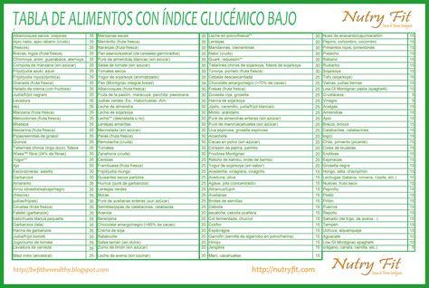 14 Ideas De índice Glucémico Indice Glucemico Indice Glucémico Alimentos Nutrición