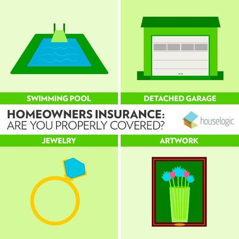 Homeowner S Insurance Time For An Annual Review Homeowners