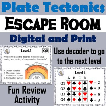 Plate Tectonics Activity Escape Room Science Plate Tectonics
