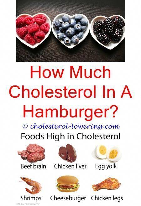 Pin On Cholesterol Levels