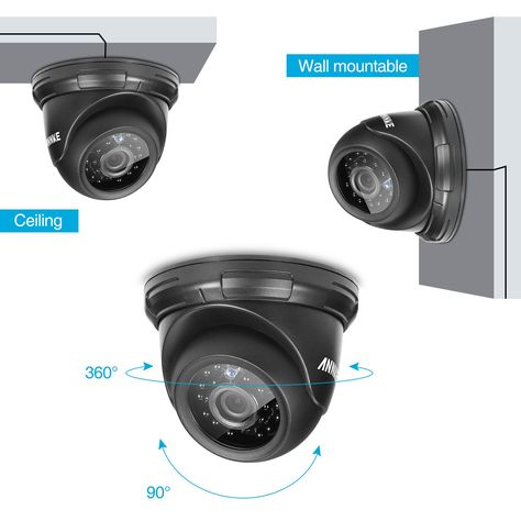ANNKE 8CH 1080N Security Camera System with 1TB Hard Drive and 4