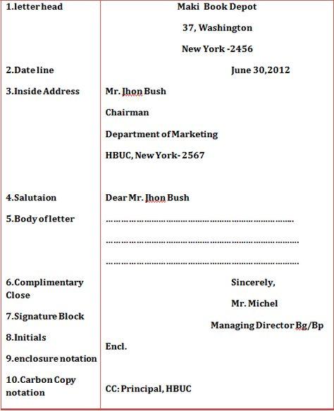 sumber   studyenglishtoday business letter partsml lemon now - copy letter enclosures example