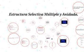 Ejercicios Resueltos De Estructura Selectiva Simple Y Doble