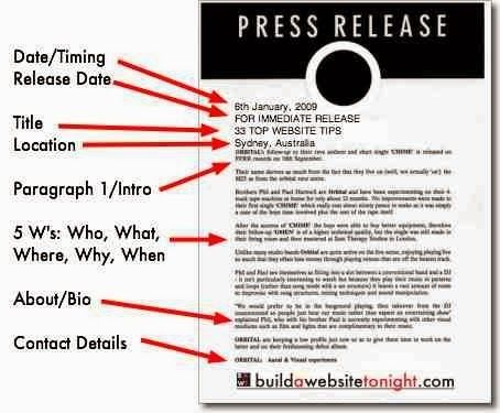 Music Press Release Template Writing A Press Release