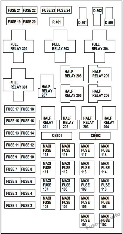 Under-hood fuse box diagram: Ford Excursion (2000, 2001) | Ford excursion, Ford  expedition, Fuse boxPinterest