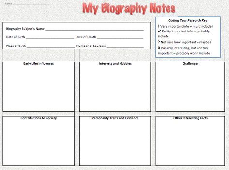 Totally Terrific in Texas Biography Template Wild About Writing - biography report template