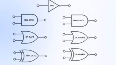 How To Calculate The Suitable Capacitor Size In Farads Kvar For Power Factor Improvemen Distributed Control System Electronic Engineering 3 Way Switch Wiring