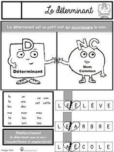 Ce1 Ce2 Francais Lecons A Manipuler Ce1 Ce2 Ce1 Grammaire Ce1