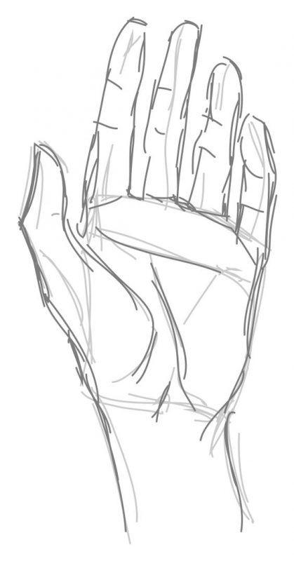 59 tutos & idées pour apprendre à dessiner une main