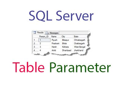 Girfa Student Help Table As Parameter Sql Server Sql Sql Server Server