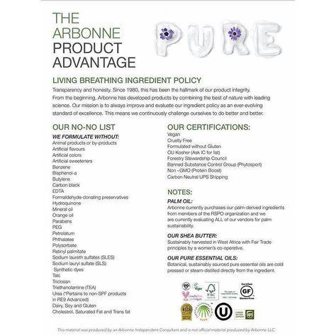 17 Best images about Arbonne on Pinterest Arbonne business - personal financial statement form