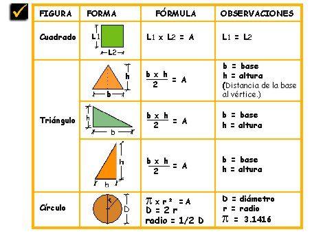Algoritblog Angulos Matematicas Metodos De Aprendizaje Como