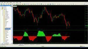 Forex Scalping Stochastic And Fisher Trading Strategy Tags Forex