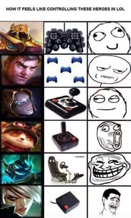 Pin By Rodrigo Torres On League Of Legends Lol League Of Legends League Of Legends League Memes