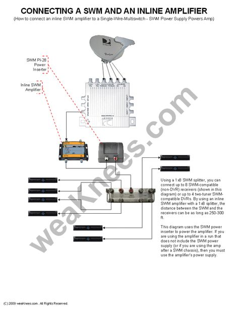Weaknees 3direct Tv Wiring Diagram Simple Classic Red White Motive Massive Signal Connecting For